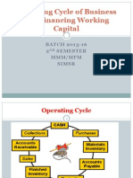 Operating Cycle of Business and Financing Working_Capital