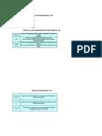 Pm-pss-01- Matriz de Riesgos Iper