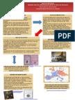 Pactes durant la Guerra de Successió
