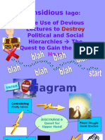 Discourse Analysis Theory