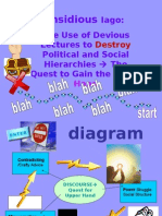 Discourse Analysis Theory
