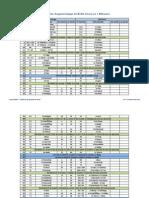 APPRENDRE-LE-CORAN-EN-1000-JOURS.pdf