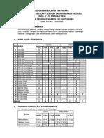 Peraturan B & Pdg MSSDM 2014