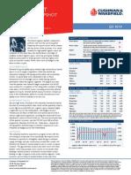 Cushman marketbeat industrial (2014 q2)