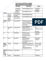 List of Telephone Nodal Officers