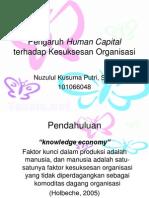 human capital vs kesuksesan org