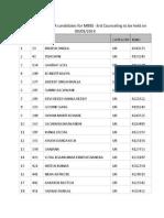 AIIMS MBBS UR List