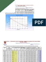 3.2 Diseño y Calculo Hidraulico_Captacion