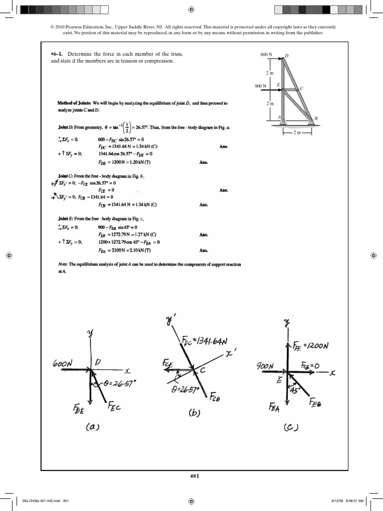 Solutions Simple Trusses Tension Physics Truss