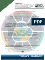 Daftar Tugas Materi Opt Fusion 2014