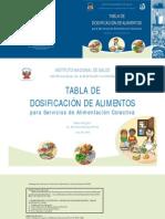 Tabla Dosificación Alimentos