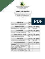 Carta Orgtanisasi k.kebudayaan