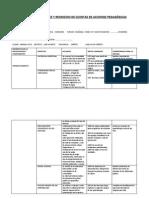 Informe de Balance y Rendicion de Cuentas de Acciones Pedagógicas
