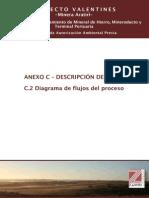 C.2 Diagrama de Flujos Del Proceso