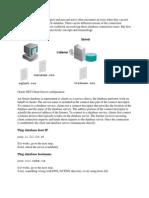 Many Oracle DBAs.docx