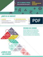 Proceso Concursal Fondos 2015