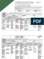 REDIC22-A Administración de Proyectos de TI I