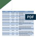 Funciones Excel 2007 Ingles - Español