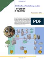 AC Fluke 437 II Power Quality Energy Analyzer Applications