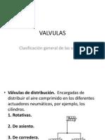 valvulas neumaticas electroneumaticas