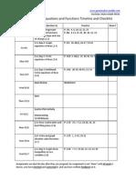 alg 2 unit 2 timeline