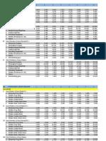Tabel Perolehan Angka Kredit