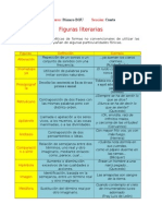 PRINCIPALES+FIGURAS+RETÓRICAS
