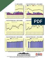 Rebgv Area Charts - 2014-08 Vancouvereast Graphs-listed Sold Dollarvolume