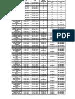 Notas - Resultado Final - PSFN Sorocaba