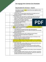 6th grade ela common core standards - detailed explanation