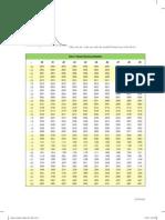 Statistics - Tables