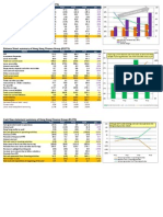 Financial summary of Hong Kong Finance Group.pdf