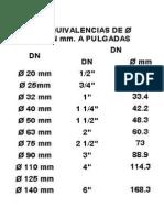 Equivalencia en Diametros