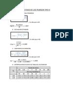 Metodo de Log Pearson Tipo III
