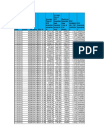 PCF Utilization 25 Nov