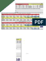Tabela de Preços de Lajes Por m2