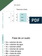Estructura Del Suelo B-N