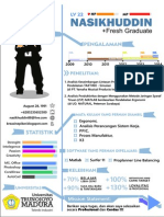 CV Nasikhuddin