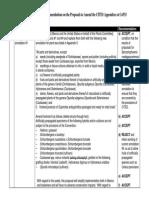 CoP15_Prop25_Rec.pdf