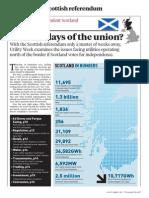 Utility Week - Scotland Decides Segment