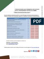 Formacion Online Convenio Quimico, Autónomos y Desempleados Ultimo Cuatrimestre 2014