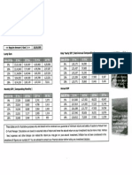 Child Education - Calculation Sheet