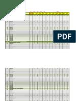 Dashboard Report Template Non-Prod