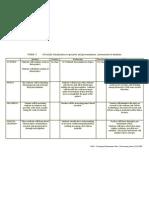 CHU - Planning Matrix - Week 5