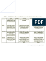 CHU - Planning Matrix - Week 3