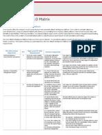 Core Security PCI DSS Matrix 6 14