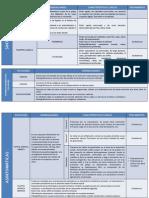 Patologias Pulpares y Periapicales de Origen Endodontico