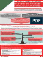 CURSO PIP EN TURISMO.pdf