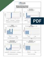 KPI Report - Spreadsheet