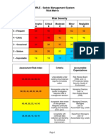 Sample Risk Matrix (1)
